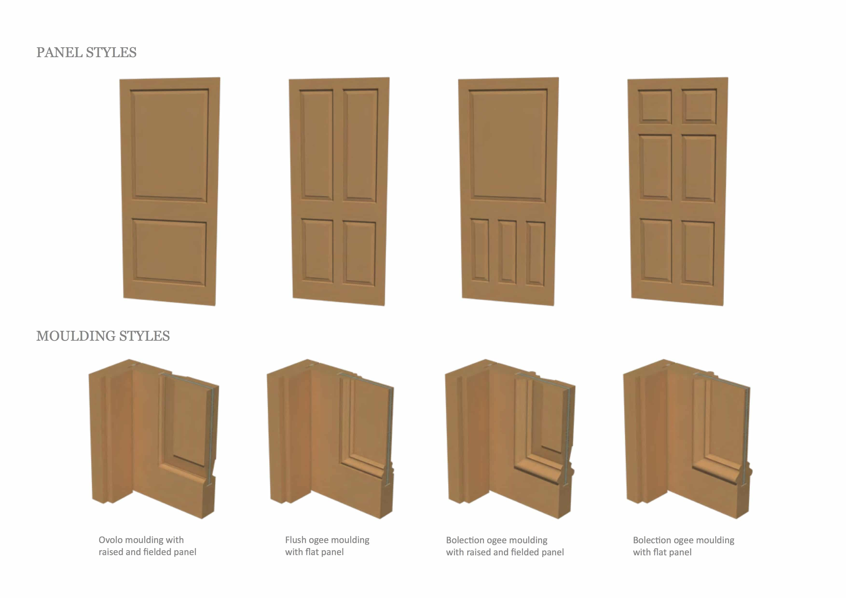 Period Front Doors Panels Amp Mouldings Timbawood